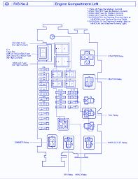 saab 2006 fuse box saab fuses fuse boxes volvo xc fuses fuse boxes