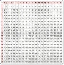100 times table chart fun 71m35 pinterest times table chart