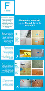 12 defect checking tools every homeowner should know