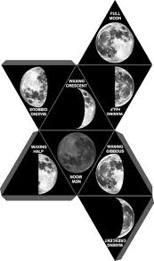 372 best teaching astronomy images on pinterest teaching science
