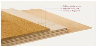 Hdf Laminate Flooring Daisy Timber Designed By Nature Daisy Alexandra Subert Carpet