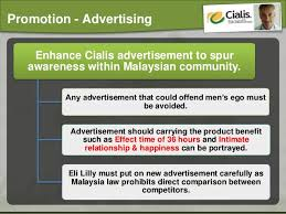 marketing a case study of cialis