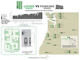 Average Square Footage Of A 2 Bedroom Apartment Infographic Living Space V Parking Space Sightline Institute