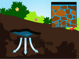 Garden Soil Types - how to check your garden u0027s soil texture 3 steps with pictures