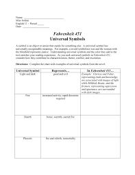 sample extracurricular activities essay symbolism essay examples ibis symbolism essay pinterest