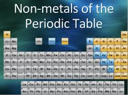 N On The Periodic Table Periodic Table Non Metals Ppt By Soltis U0027s Science Shop Tpt