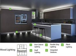 Led Lights In The Kitchen by 17 Best Images About Kitchen Lighting On Pinterest Lighting
