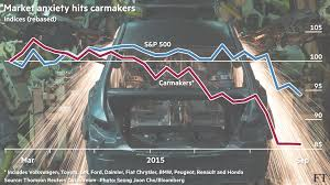 88m Career Map Carmakers Braced For End To Record Global Growth Run