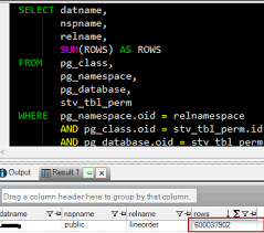 Redshift Create Table Redshift Database Development Archives Get Into Sql Haven With