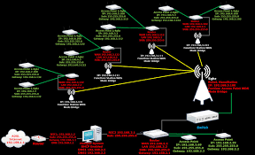 hotspot design with ubnt ubiquiti networks community
