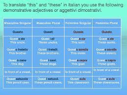 Demonstrative Pronoun Worksheet Italian 1 Unit 3 La Famiglia Lessons Tes Teach