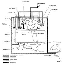 1989 nissan stanza repair guides vacuum diagrams vacuum diagrams autozone com