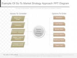 example of go to market strategy approach ppt diagram powerpoint