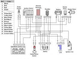 eton atv wiring diagram eton wiring diagrams instruction