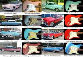 seen this nitrocellulose car paint colours of the 50s and 60s