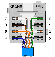 cabling pinouts