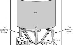 door knob parts diagram wiring diagram and fuse box diagram