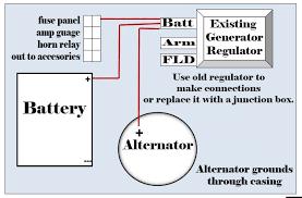 alternator faqs houston alternators
