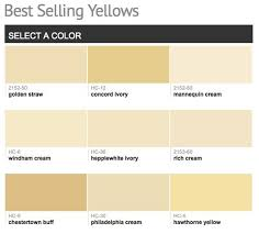 imposing ideas best yellow paint colors beautiful looking shades