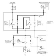 rre u0027s evo fuel pump info