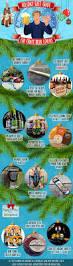 infographic independent beers