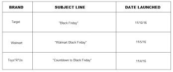 target numbers on black friday 2016 when to launch holiday themed email campaigns a playbook for