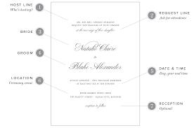 wedding invitation examples plumegiant com