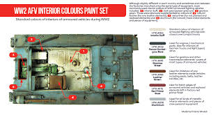 ww2 afv interior colours paint set hataka
