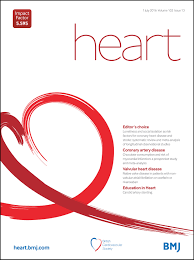 loneliness and social isolation as risk factors for coronary heart