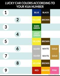 feng shui color chart fengshui color spurinteractive com