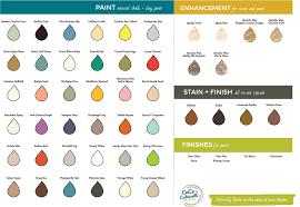 5 chalk paint brands palettes blu ridge vintage