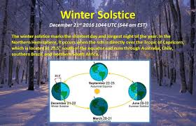 winter solstice 5 facts about the shortest day of 2016 nj