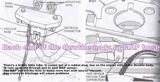 1990 jeep cherokee 4 0 vacuum hose diagram wiring wiring diagram
