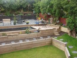 Back Garden Landscaping Ideas Landscape Back Garden Ideas Izvipi