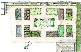 Companion Gardening Layout Garden Layout Plan Vegetable Garden Plan Perennial Garden Layout