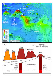 Map Of Oregon Coastline by Undersea Volcanoes Off The Coast Of Oregon Ocean Acoustics Program