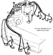 corvette supply spark wire routing diagram view chicago corvette supply