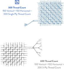 best thread count sheets sheets thread count thread count 100 400 thread count sheets