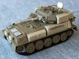paint types u2013 scale model guide
