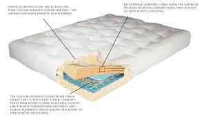 9 inch futon mattress roselawnlutheran
