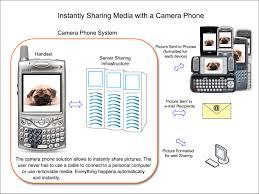 support t hone portable bureau phone