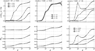 exterior wall thickness numerical study on conjugate conduction u2013convection in a cubic