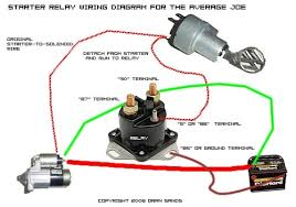 starter relay wiring diagram starter wiring diagrams instruction
