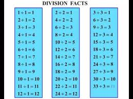 year 4 lesson division facts 1 6 youtube