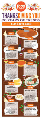 4 tips for your thanksgiving marketing infographic