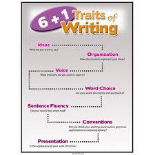 1 writing traits
