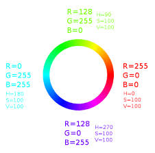 rgb range for cold and warm colors stack overflow