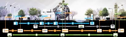 shared resources oil silo house u2013 pinkcloud dk