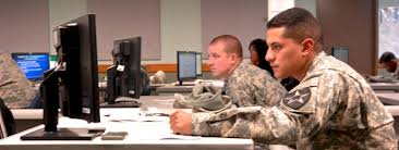 Help Desk Technician Training How To Get An Entry Level It Helpdesk Or Technical Support Job