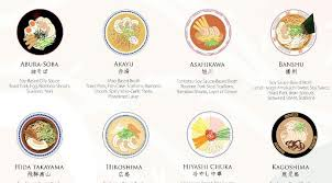 cuisine types 42 types of ramen explained infographic